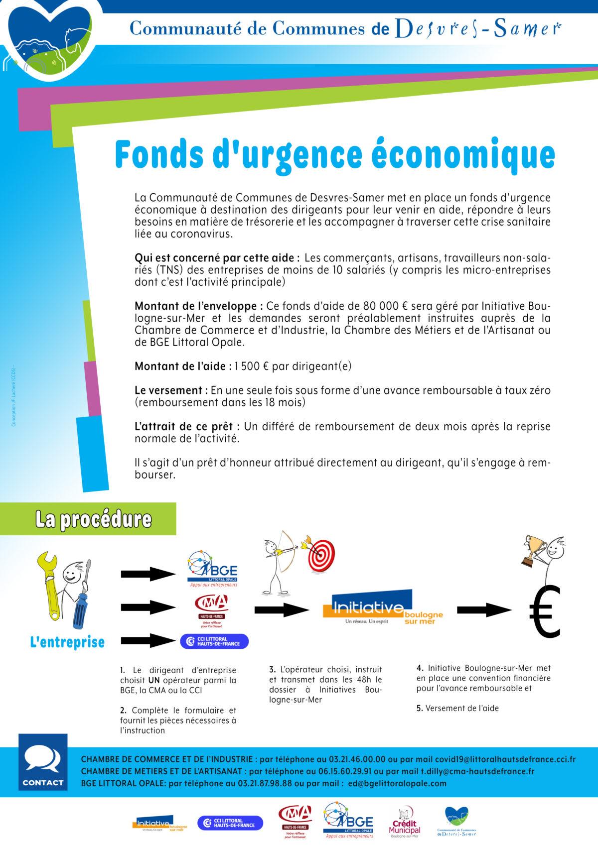 Fonds d'urgence économique